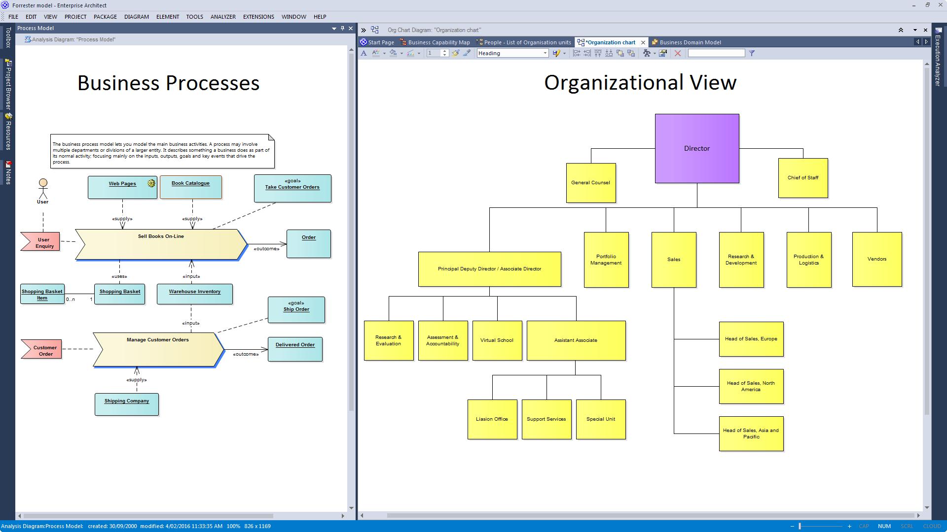 The Enterprise Architecture Solution with Enterprise Architect