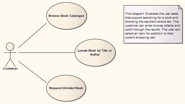 Example Use Case Diagram | Enterprise Architect User Guide
