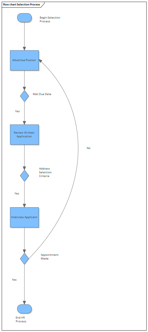 Diagrams About An Event History India - Wiring Diagram K3 on