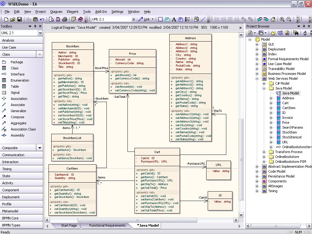 Model Java Uml Diagrams For Code Engineering And