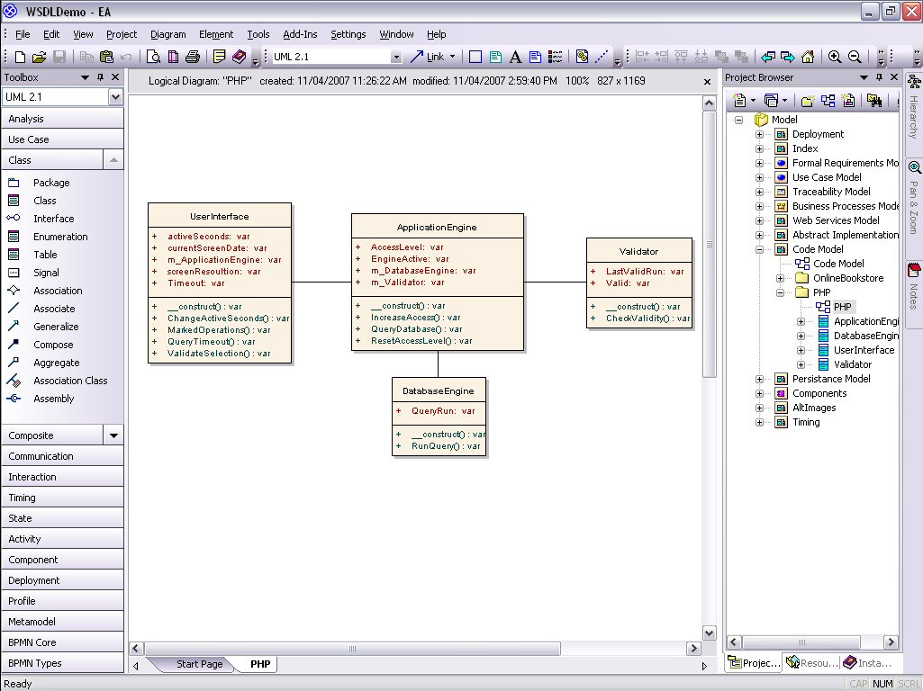 Model php uml diagrams for code engineering and generation the unified modeling languages php class diagrams php uml class diagrams pooptronica