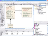 Software Development tool for database modeling