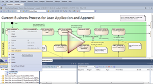 click to view demonstration - Bpmn Simulation